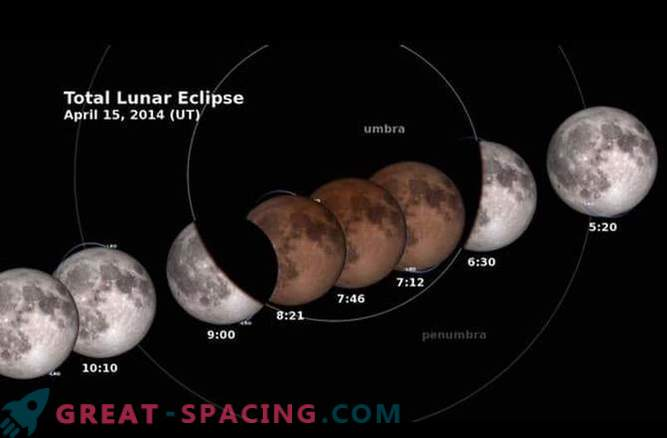 Detailed description of the first total lunar eclipse of 2014