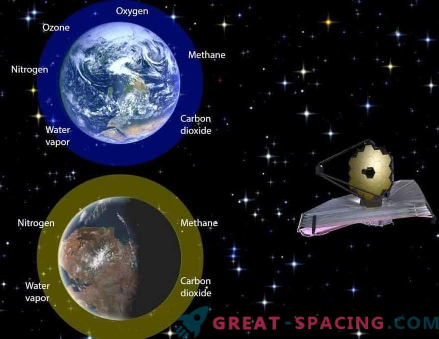 Atmospheric imbalance can be used to search for extraterrestrial life
