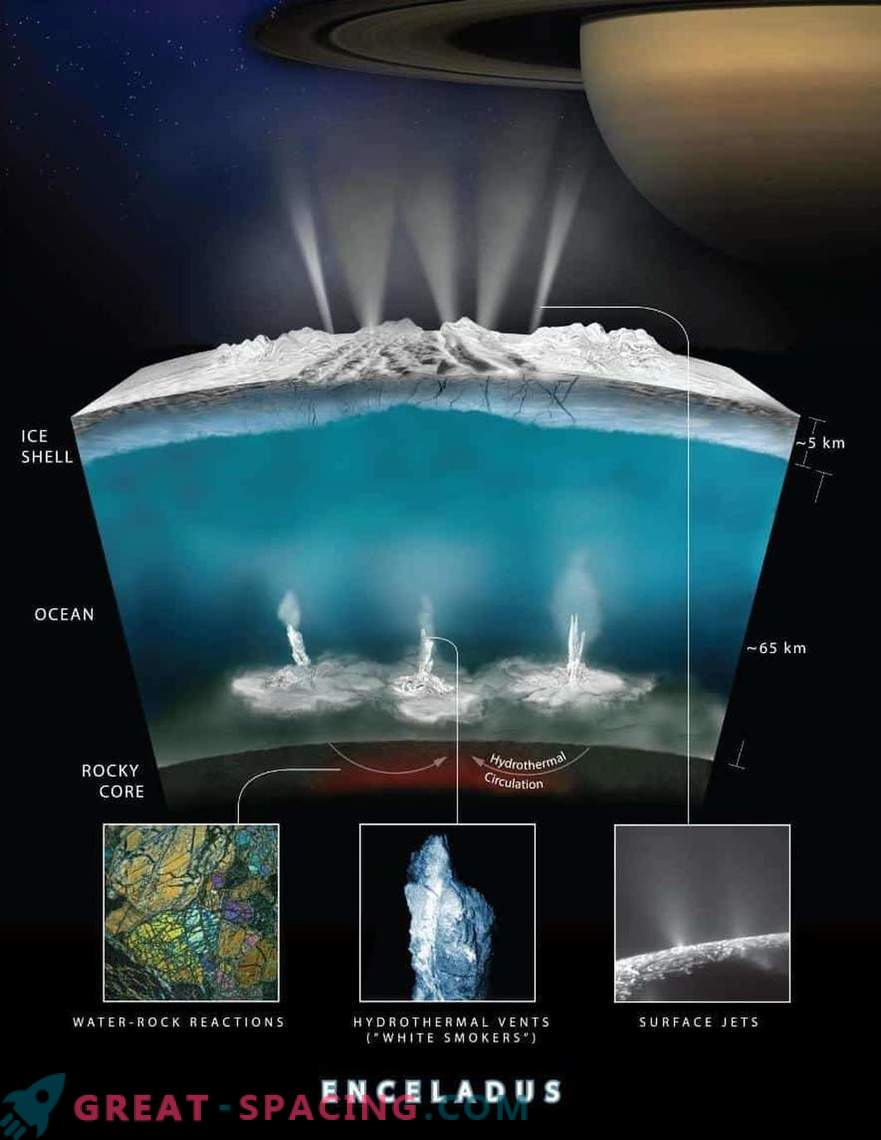 """NASA missions offer a new understanding of the """"ocean worlds"""" of our system"""