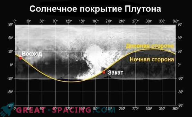 The mission of New Horizons reveals the atmosphere of Pluto.