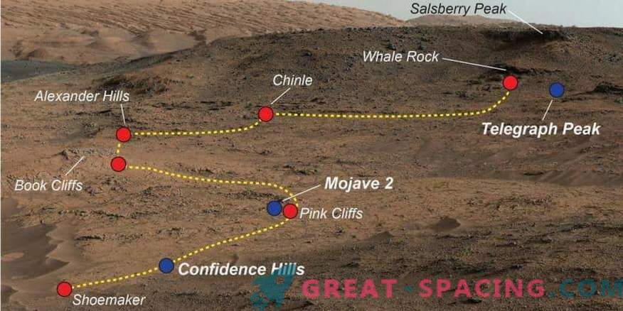 Curiosity finds evidence of the presence of different environments in Martian samples.