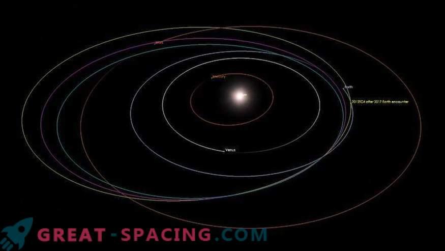 First International Asteroid Surveillance Study
