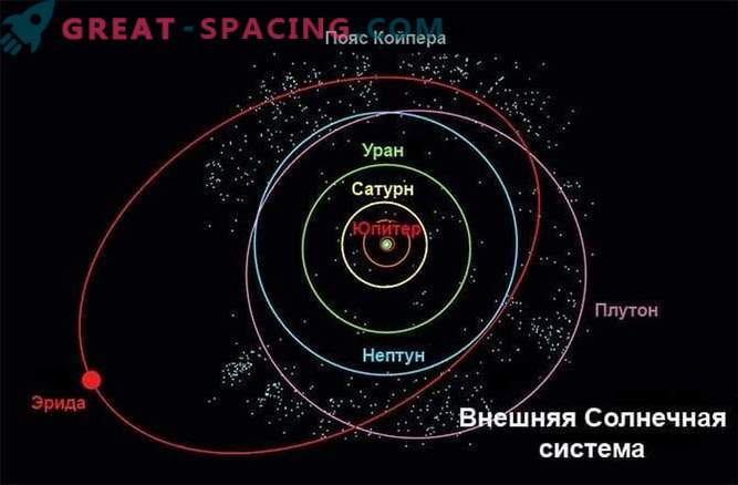 The index of habitability: a new way to classify exoplanets