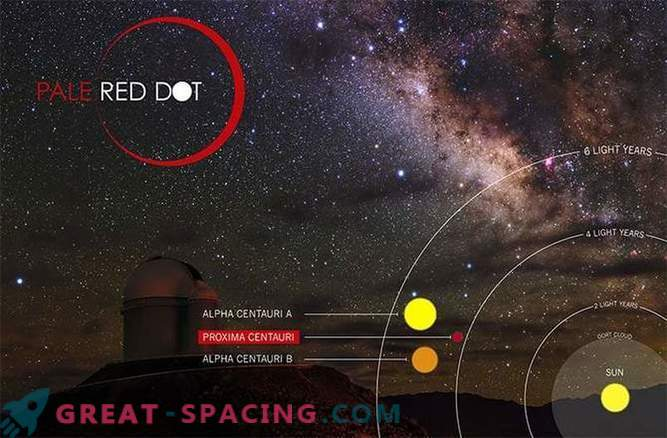 In search of exo-earth around neighboring stars