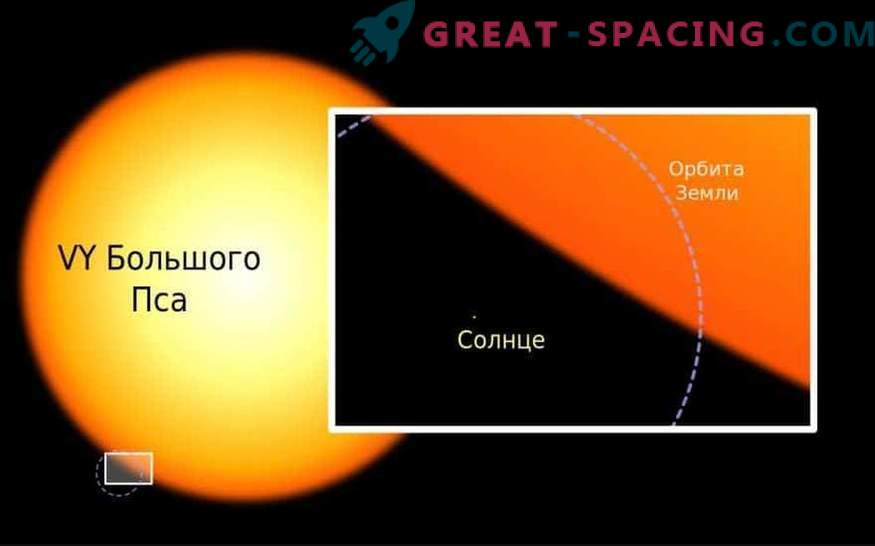 The largest star in the universe will face a quick death.