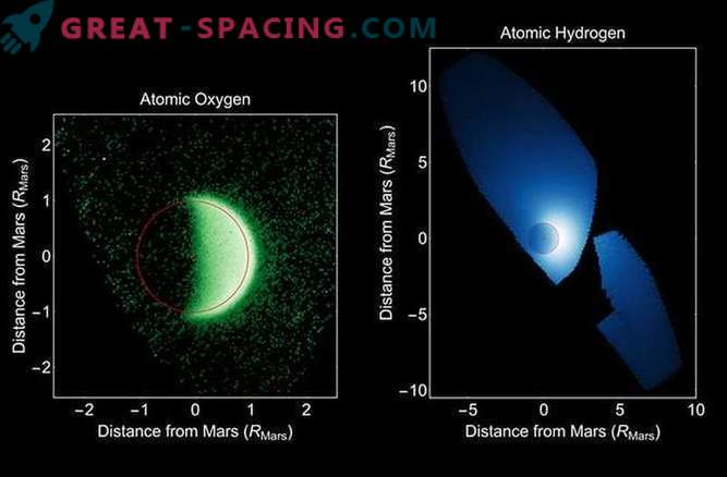 The Martian atmosphere is scattered into space