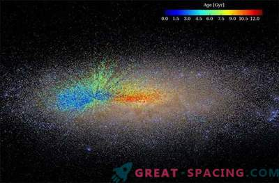 The Milky Way is growing from the inside