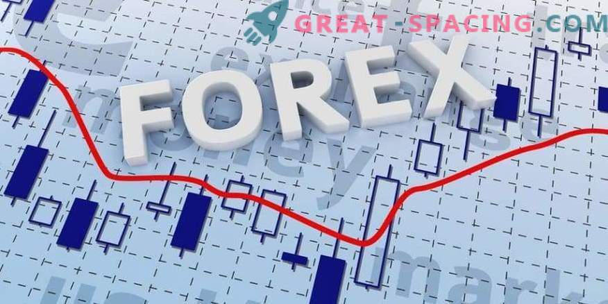 High-quality and free Forex training from scratch