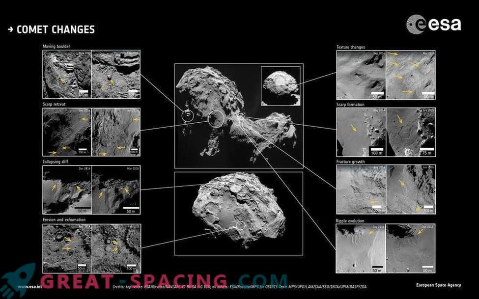 Strange shape and changeability of comet Rosetta 67P