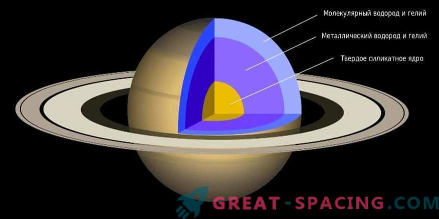 Saturn's rings may be younger than dinosaurs