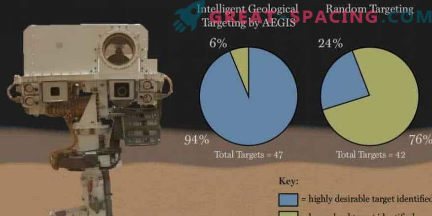 The Martian rover chooses its own targets