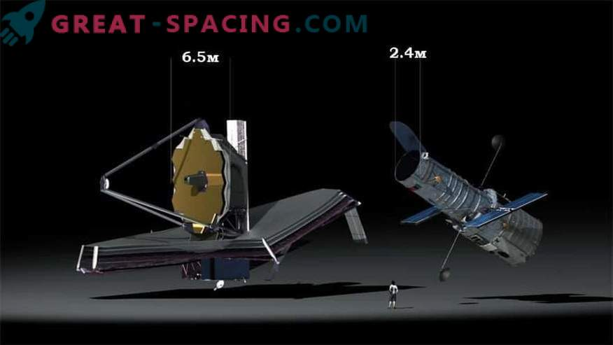 Why was the launch of the telescope of James Webb postponed until 2021