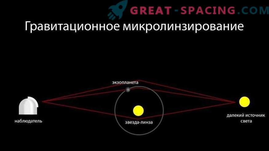 Potential moon detected around exoplanets