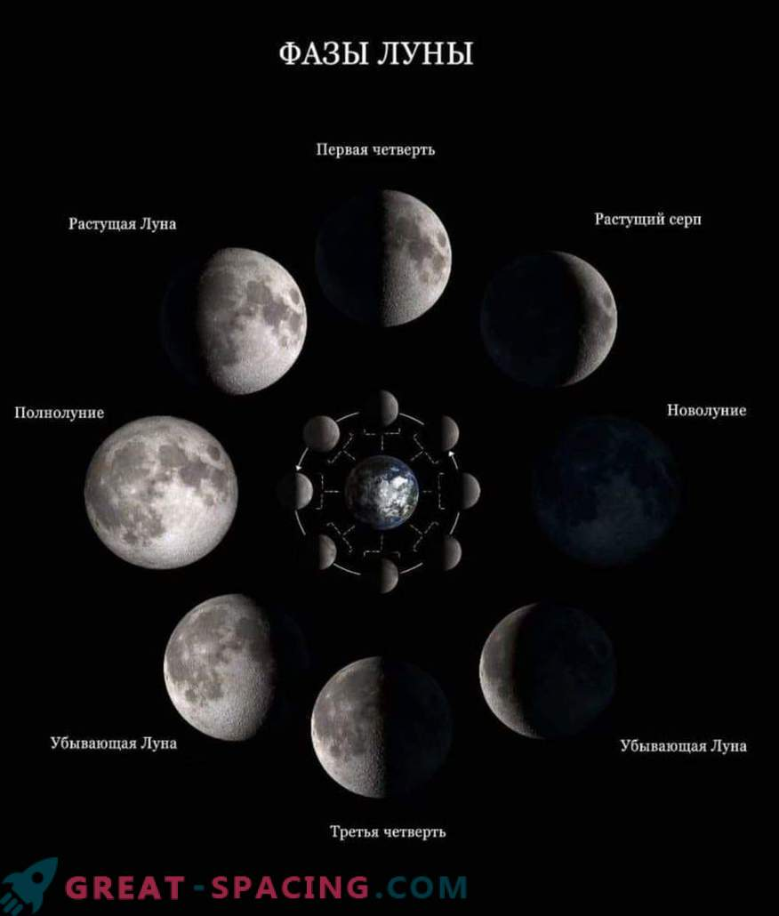 What will the full moon be on March 21, 2019