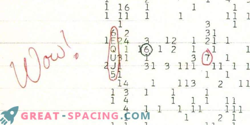 The mystery of the Wow! -Signal