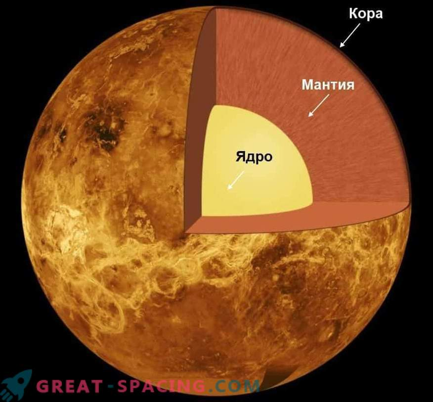 Why does Venus rotate in the opposite direction
