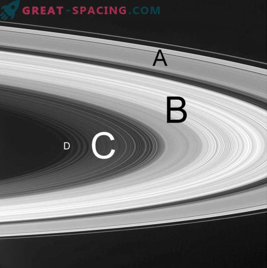 How long can Saturn be able to hold its rings