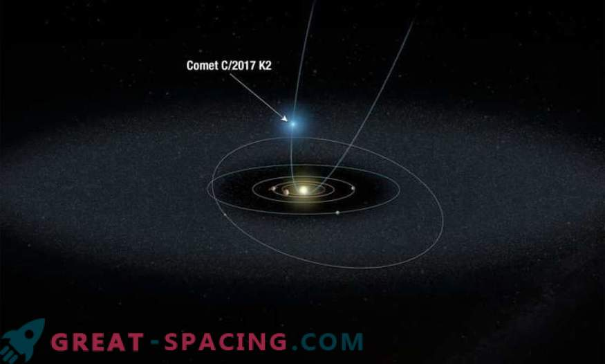 Hubble monitors the most distant comet